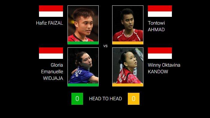 8 Wakil Indonesia Lolos ke Perdelapan Final German Open: Kekuatan Lawan dan Perang Saudara Tersaji