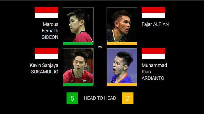 Malaysia Masters 2020: Head to Head Marcus/Kevin Vs Fajar/Rian Sejak 2018, Ini Link Live Streaming