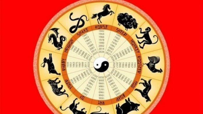 Ramalan Shio Senin 18 Januari 2021, Berikut Shio yang Beruntung dan Kurang Beruntung Hari Ini