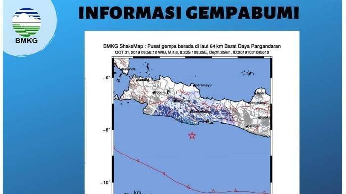 Gempa Bumi dengan Magnitudo 4,8 Skala Richter Terjadi di Pangandaran, Warga Berlarian ke Luar Rumah