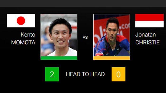TVRI Hanya Siarkan Lapangan 1 Malaysia Open: Ini Link Live Streaming Marcus/Kevin di Lapangan 2