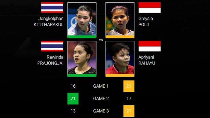 Menang Melalui Rubber Game, Greysia/Apriyani Pertama Raih Tiket Semifinal Indonesia Masters 2019