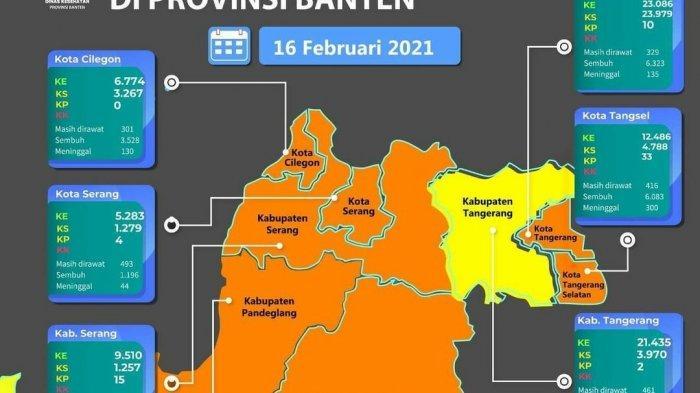 Masuk Zona Kuning Covid-19, Angka Penularan di Kabupaten Tangerang Menyentuh Angka Terendah