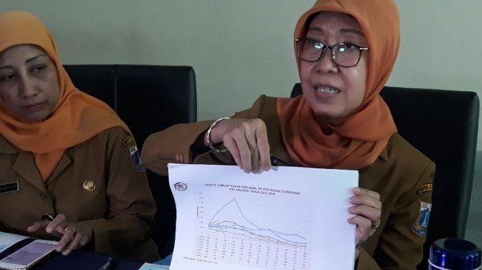 Waspada, Sebanyak 2.343 Kasus DBD Terjadi di DKI Jakarta Sejak Awal Tahun 2019