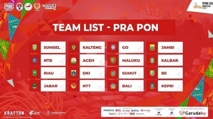 Pembagian grup Pra PON XX Papua tahun 2021 cabor Esports PUBG Mobile.