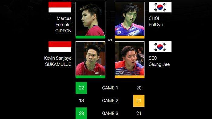 Hasil China Open: Marcus/Kevin Berhasil Revans dalam Pertarungan Sengit, Ini Hasil Lainnya