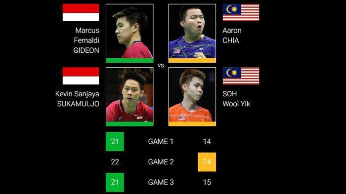 Libas Wakil Malaysia, Marcus/Kevin Susul 3 Wakil Indonesia Lainnya ke Semifinal Japan Open 2019