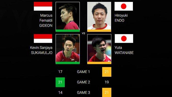 Hasil Thailand Open: Marcus/Kevin Kalah, Harapan Indonesia Satu-satunya Ada di Penakluk Lin Dan
