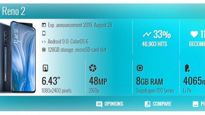Daftar Harga HP Oppo Terbaru Februari 2020: Oppo A9 2020 Rp 3,6 Jutaan,  A5s Rp 1,5 Jutaan
