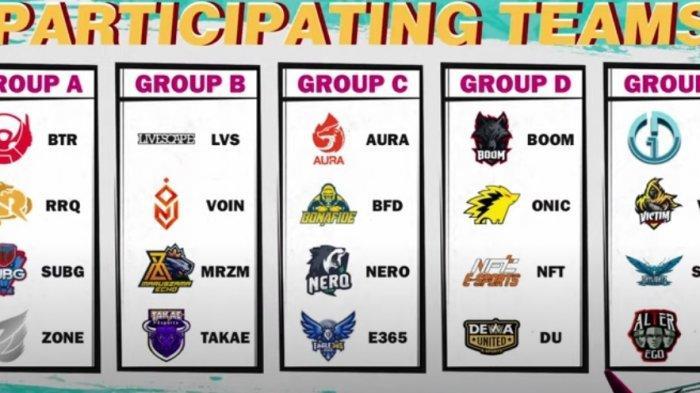 Pembagian grup PUBG Mobile Pro League PMPL ID S4 2021.