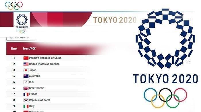 UPDATE Perolehan Olimpiade Tokyo 2020, Amerika Serikat Tikung China, Indonesia Disalip Filipina
