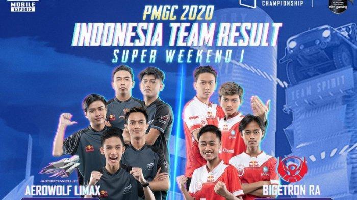Jadwal Grand Final PMGC, Simak Persiapan Dua Tim PUBG Mobile Indonesia BTR RA dan Aerowolf