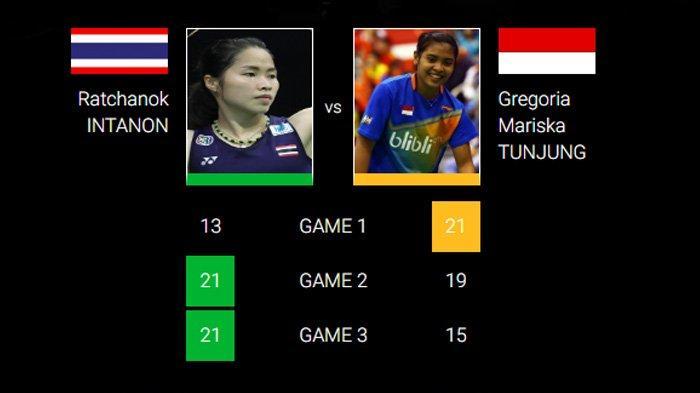 Kandas di 16 Besar Indonesia Open: Gregoria Mariska Belum Pernah Kalahkan Ratchanok Intanon