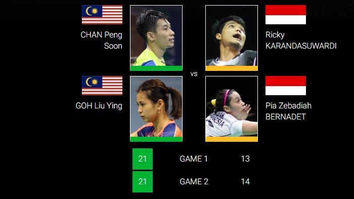 Ricky/Pia Dikalahkan Peraih Medali Perak Olimpiade Rio di Babak 18 Besar Malaysia Open