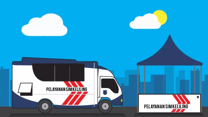 Info Lokasi Pelayanan SIM Keliling dan Samling di Jakarta, Senin (2/3/2020)