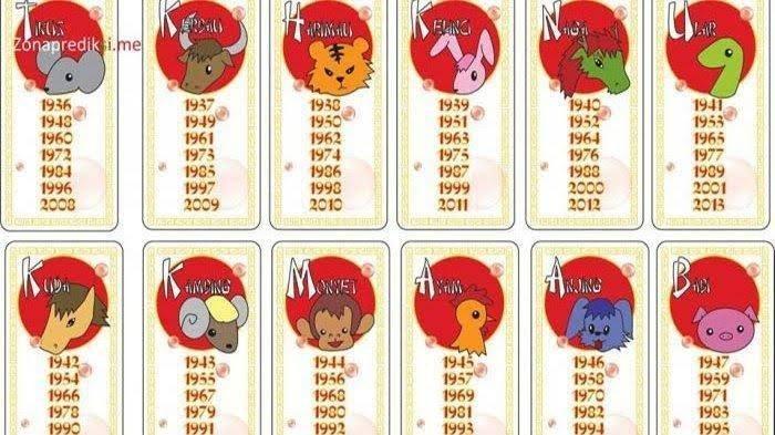 Ramalan Shio Hari Kamis 11 Februari 2021, Tiga Shio Bakal Hoki di Malam Tahun Baru Imlek 2021
