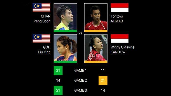 Kalah, Tontowi Ahmad Gagal Ulangi Momen Manis Kala Bersama Butet di Indonesia Open 2018