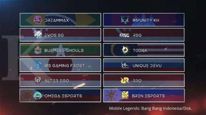 Turnamen Mobile Legends Bang Bang atau M2 Mobile Legends.