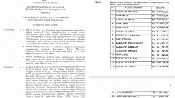 Tangkapan layar SK Gubernur Jabar Ridwan Kamil tentang kenaikan UMK 2021 Kabupaten/Kota.