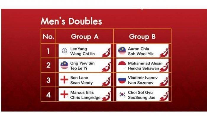 Hasil Undian BWF World Tour Finals: Ginting di Grup Neraka, Ahsan/Hendra Lumayan, Ini Lengkapnya