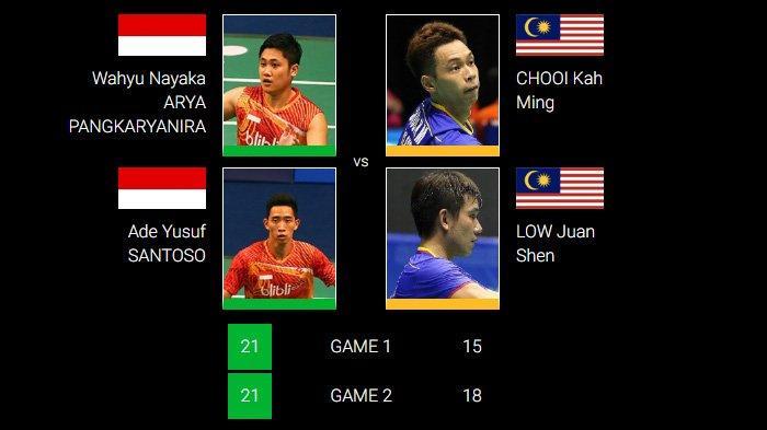 Wahyu/Ade Kalahkan Wakil Malaysia, Susul 7 Wakil Indonesia ke Babak 32 Besar Indonesia Open 2019