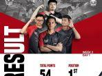 boom-esports-perkasa-di-pubg-mobile-pro-league-pmpl-indonesia-season-3.jpg