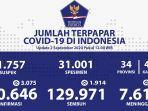 data-covid-19-di-indonesia-per-rabu-292020.jpg