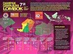gempa-bumi-lombok_20180806_110704.jpg
