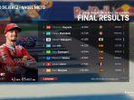 hasil-motogp-spanyol-pembalap-ducati-jack-miller-tercepat.jpg