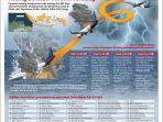 ilustrasi-kecelakaan-pesawat-sriwijaya-air-sjy-182-di-kepulauan-seribu.jpg