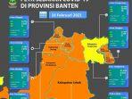 kabupaten-tangerang-satu-satunya-daerah-berzona-kuning-penyebaran-covid-19-di-banten.jpg