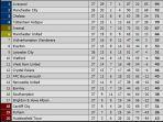 klasemen-liga-inggris-hingga-minggu-552019.jpg