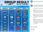 pembagian-grup-pubg-mobile-pro-league-pmpl-sea-championship-s4.jpg