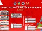 pon-xx-papua-tahun-2021-esports-mobile-legends.jpg