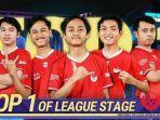 skuat-bigetron-ra-atau-btr-ra-di-pubg-mobile-pro-league-pmpl-indonesia-season-3.jpg