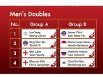 undian-ganda-putra-world-tour-finals-2020-yang-dilaksanakan-di-bangkok-thailand.jpg