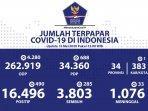 update-corona-di-indonesia-jumat-15-mei-2020.jpg