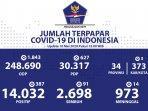update-corona-di-indonesia-minggu-10-mei-2020.jpg