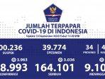 update-kasus-covid-19-di-indonesia-rabu-16-september-2020.jpg