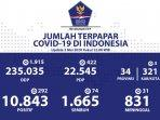 virus-corona-di-indonesia-sabtu-252020.jpg