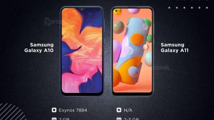 Harga HP Samsung Galaxy A Mulai Rp 1 Jutaan, Tawarkan Teknologi Mumpuni