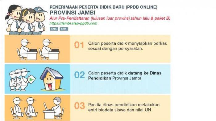 Daftar SMA SMK dengan Sistem Zonasi pada PPDB Online SMA SMK Jambi 2019