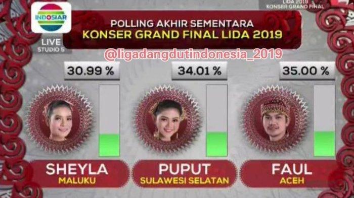 Grand Final LIDA 2019 - Sempurna, Perolehan Polling Sementara Sheyla, Puput & Faul! Siapa Juara?