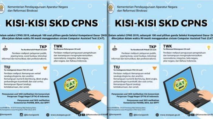 Kisi-kisi Soal & Jawaban Tes SKD CPNS 2019, Siap Berkompetisi?