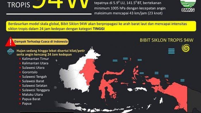 Daftar Wilayah yang Wajib Mewaspadai Bibit Siklon Tropis 94W - Kalimantan, Sulawesi, Papua