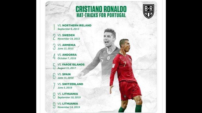 Hatrick Cristiano Ronaldo
