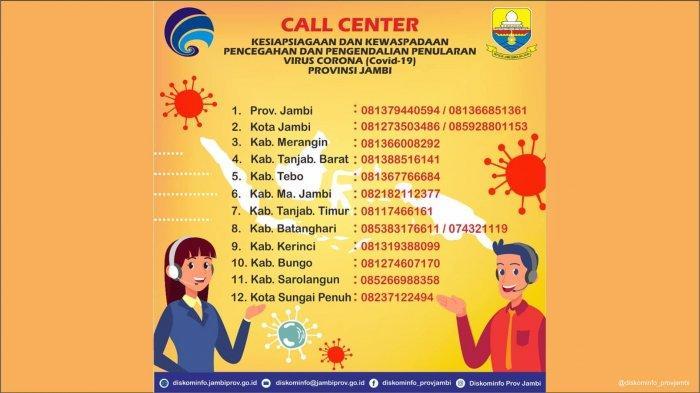Rumah Sakit Rujukan & No Telepon Pencegahan & Pengendalian Penularan Virus Corona (Covid-19) Jambi