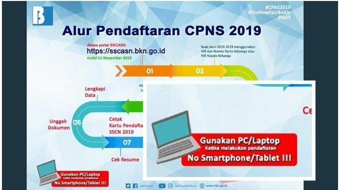 Hari Ini Terakhir Pengumuman Seleksi Administrasi CPNS 2019? Simak Instansi yang Sudah Umumkan