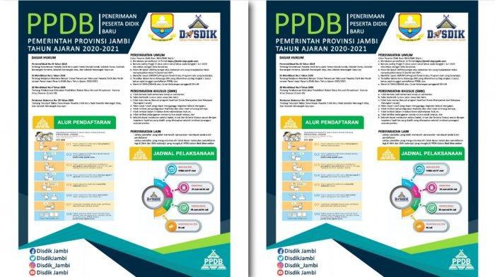 PPDB Provinsi Jambi, Link untuk Daftar hingga Cara dan Persyaratan untuk SMA dan SMK 11 Kabupaten