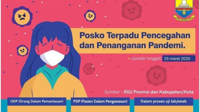 APD Petugas Medis Covid-19 di RSUD Tebo Kurang, Pasien Tetap Dilayani di IGD